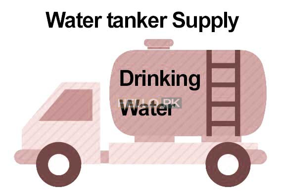 Drinking water tanker supply in karachi.