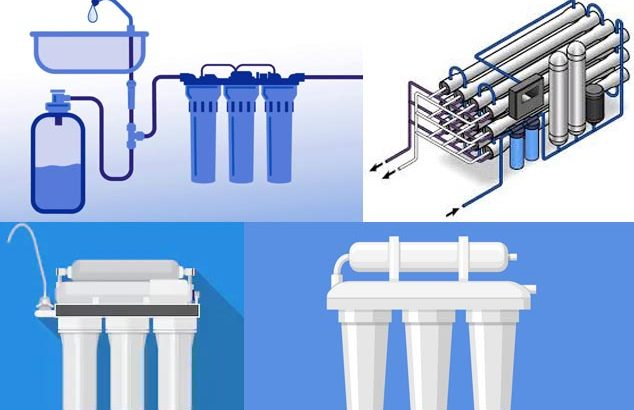 RO Plant For House/Commercial/Industrial/Water Shop.On Easy Installment