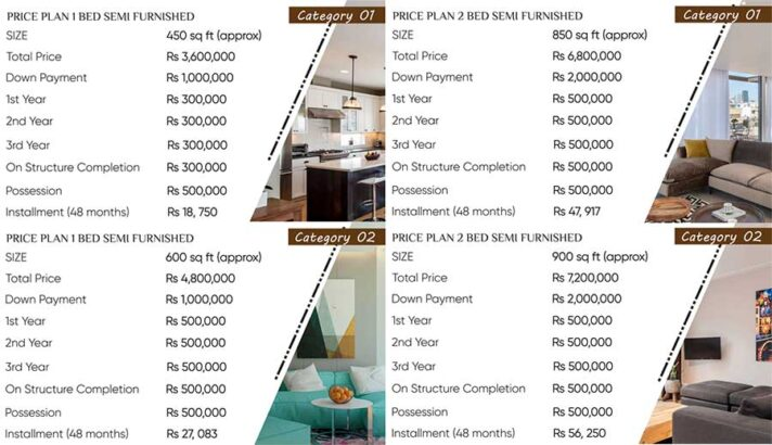 Saltanat-Hotel-and-Serviced-Apartment-BTK.on-easy-monthly-installment.price-plan