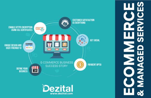 Dezital – Best Ecommerce Development Agency in Lahore   Ecommerce Services