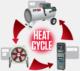 Bed Bugs Heat Treatment Technology